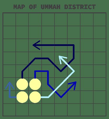 Ummah District Map
