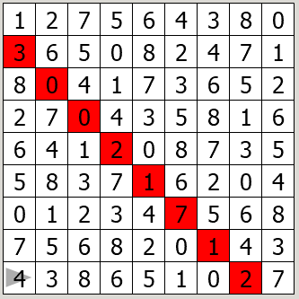 Final Grid Highlighted